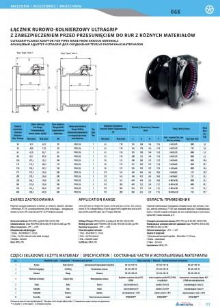 Фланцевый адаптер Ultragrip для соединения труб из различных материалов