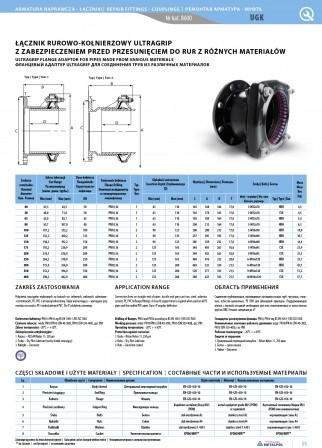 Ultragrip-Flansch-Rohrverbinder mit Gleitschutz für Rohre aus verschiedenen Materialien